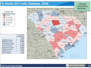 Diabetes in the Lakelands Region Abbeville County13.2% Edgefield County 10.4% Greenwood County 11.1% Laurens County 12.2% McCormick County 14.8% Newberry County 12.0% Saluda County 12.2% South Carolina 11.3%