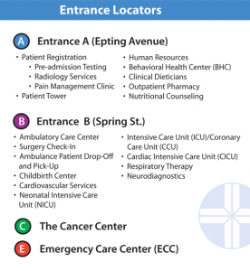 Simplified entrances for Self Regional Medical Center starting September 1, 2016.