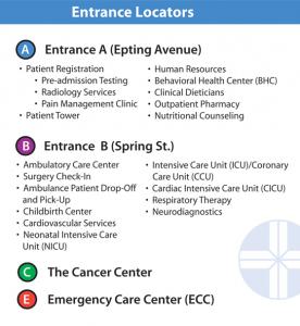 Simplified entrances for Self Regional Medical Center starting September 1, 2016.
