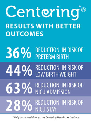 Centering Results with Better Outcomes and Reduced Risk